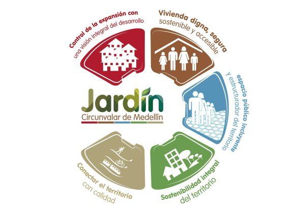 El proyecto se enmarca en cinco atributos que buscan atender las necesidades del territorio y frenar la expansión urbana hacia las laderas